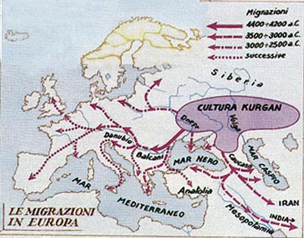 Migrazioni Kurgan in Europa
